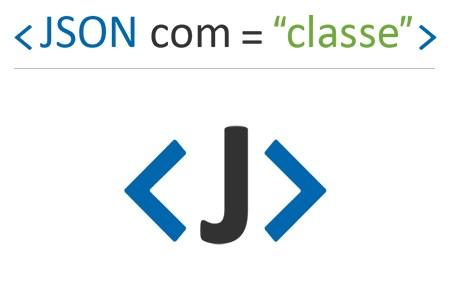 JSON com classe